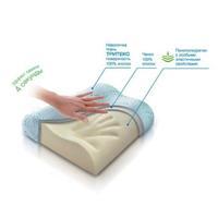 Подушка ортопедическая Trelax с эффект.памяти под голову для путешествий П07 RESPECTA COMPACT унив. 1 шт.
